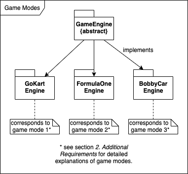 Implementation_Code_Game-Modes